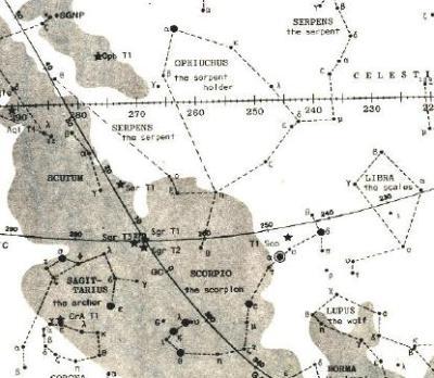 Erlewine diagram
