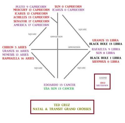 Cruz grand cross