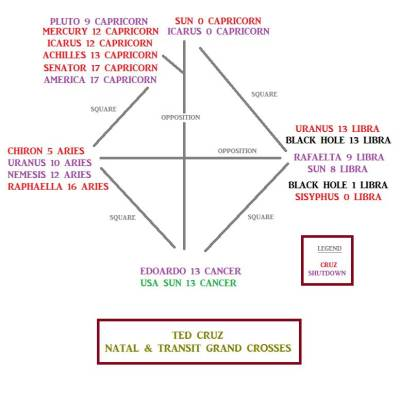 Cruz grand cross