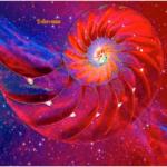 Lorna Bevan, 5D astrology report