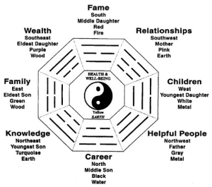Creating harmony at work – A guide to office feng shui