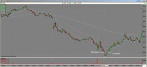 Simon Property Group, Inc (Public, NYSE:SPG)
