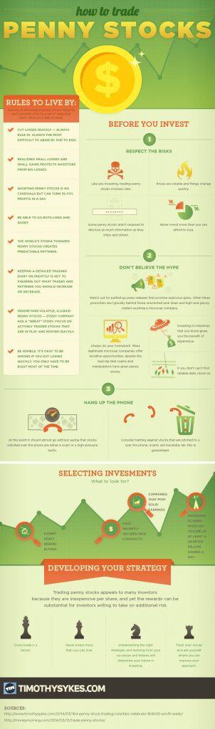 Как торговать PENNY STOCKS How to Trade penny stocks 1.0 01 Инфографика: Как торговать PENNY STOCKS 2