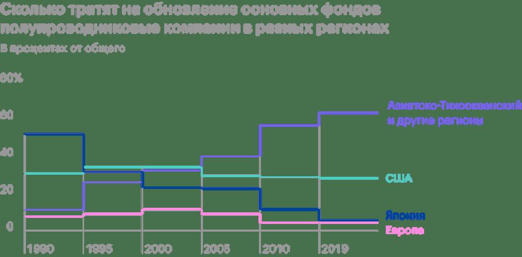 Инвестидея: Infineon, потомучто немецкое качество