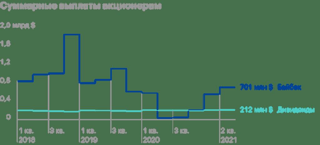 Обзор CSX: крупный железнодорожный оператор