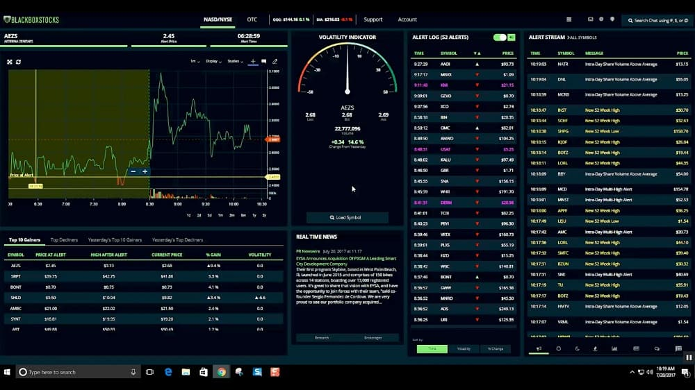 Black Box Stocks Review