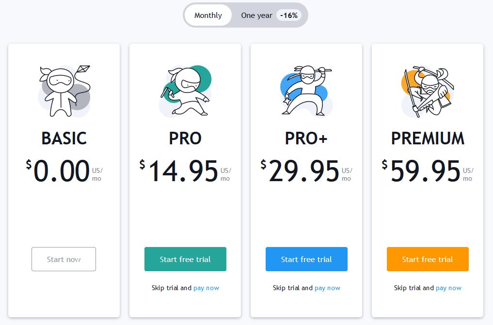 TradingView Monthly
