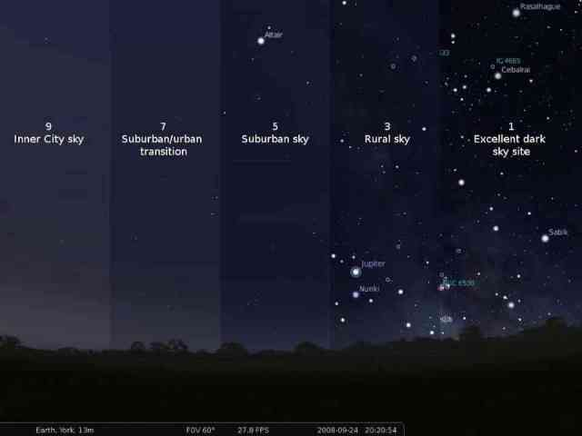 Darkest Sky near Rochester-Dark Sky Scale