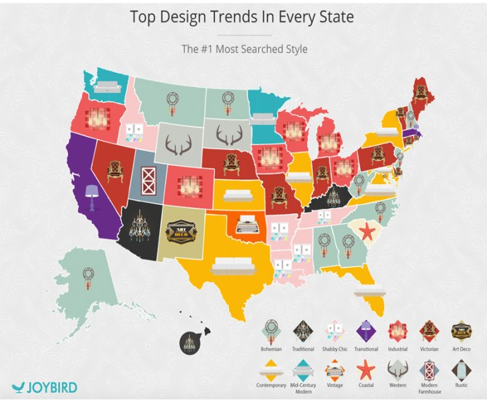 Top Design Trends in Every State