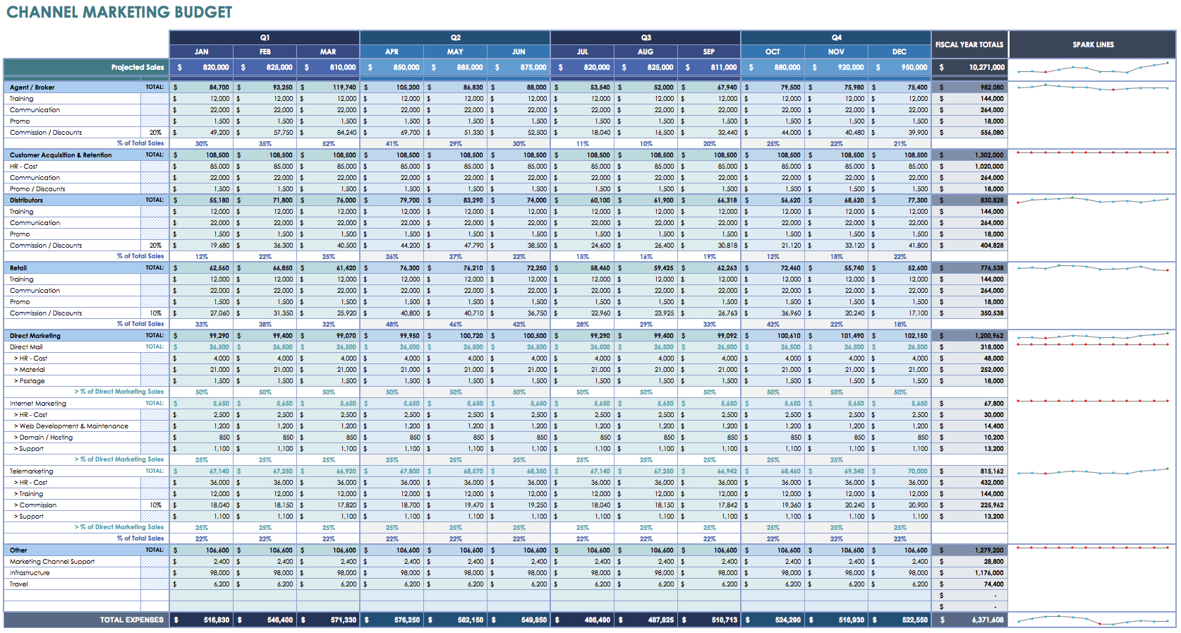 Small Business Spreadsheet Templates Spreadsheet Templates For Business Business Spreadshee