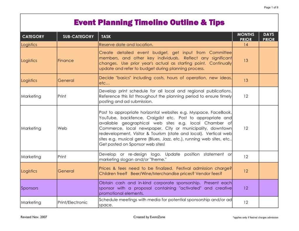 Event Planning Spreadsheet Template Event Planning
