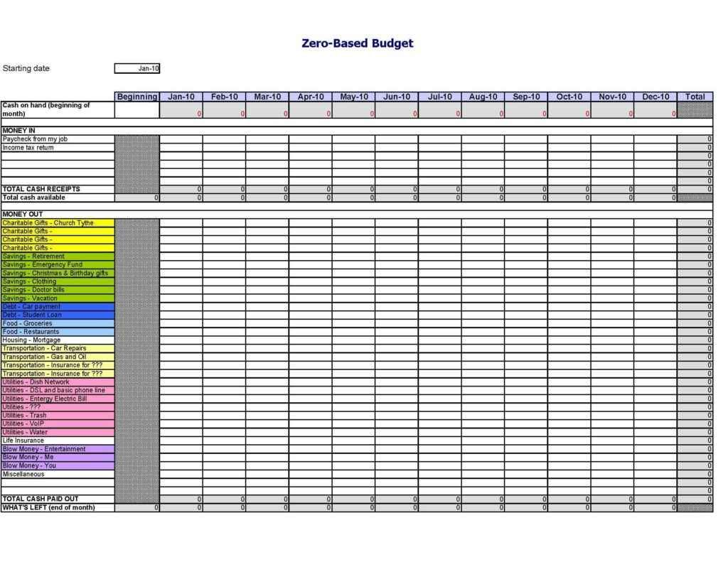 Excel Spreadsheets Spreadsheet Templates For Business Ms