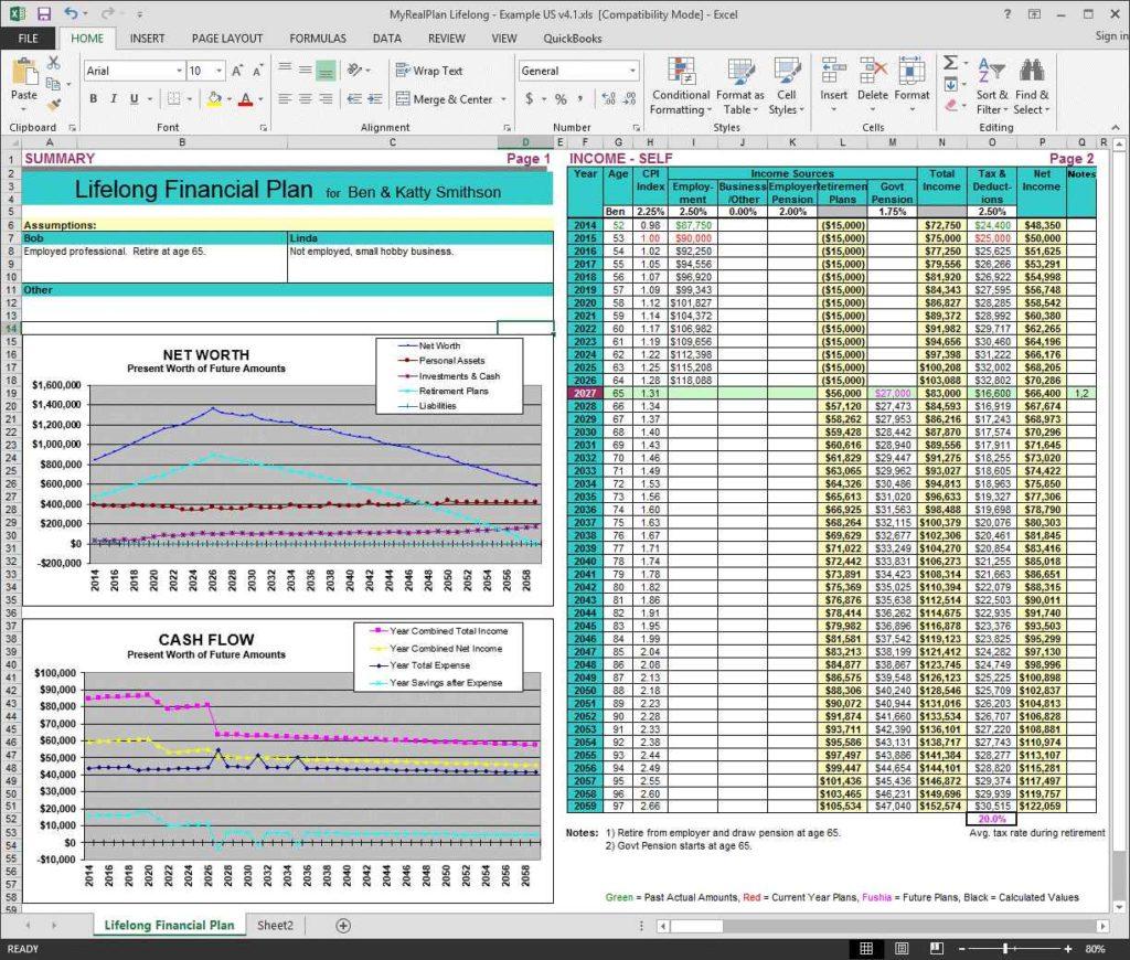 Training Spreadsheet Training Spreadsheet Template Training Spreadsheet Template Budget