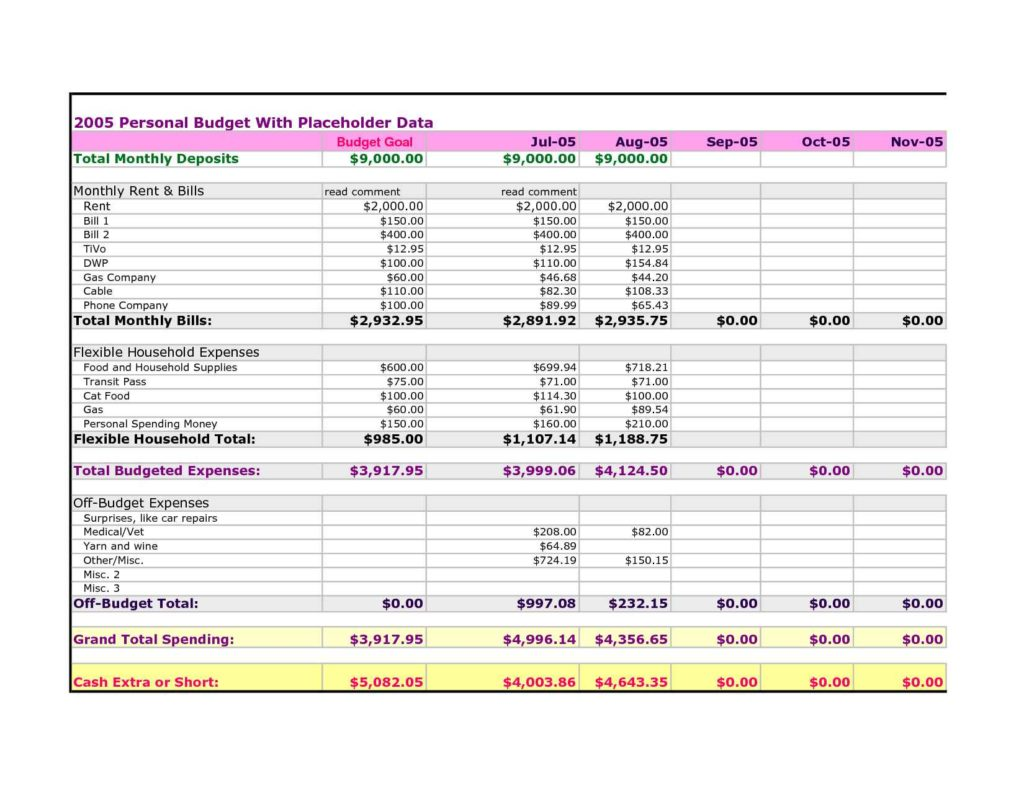 Monthly Expense Spreadsheet Template Monthly Spreadsheet