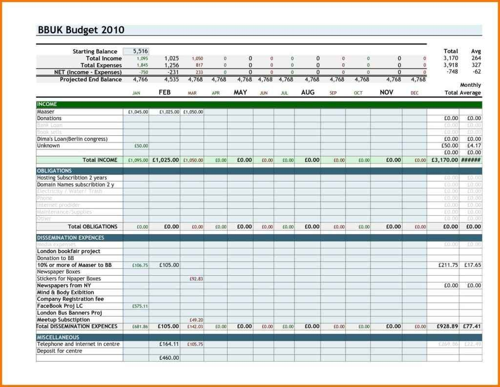 Sample Personal Budget Spreadsheet Budget Spreadsheet