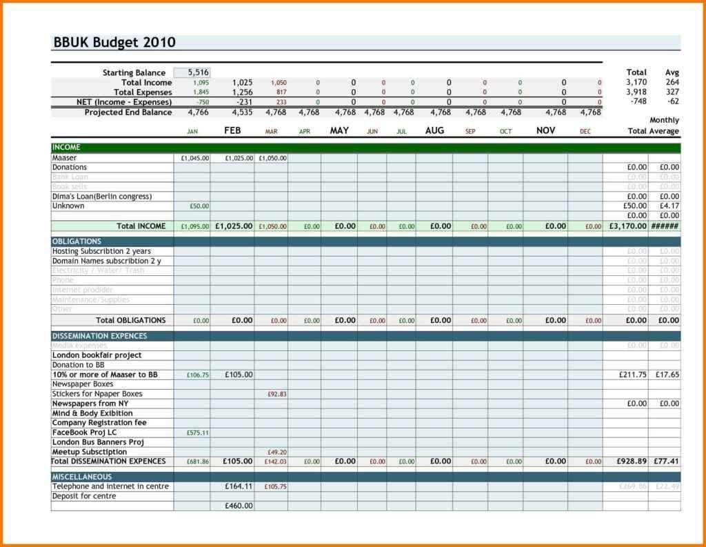 Personal Budget Spreadsheet Template Budget Spreadsheet