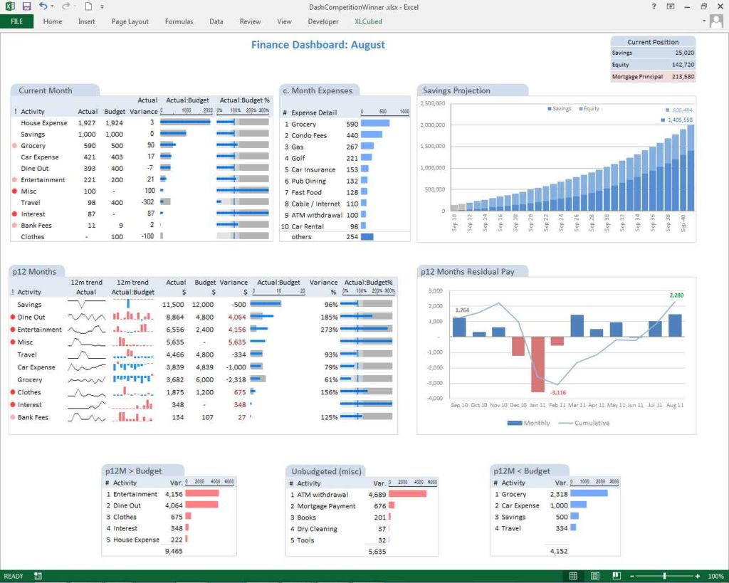 Project Portfolio Management Excel Template Project