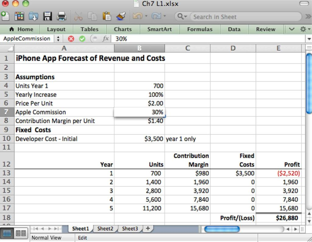 Sample Business Expense Spreadsheet