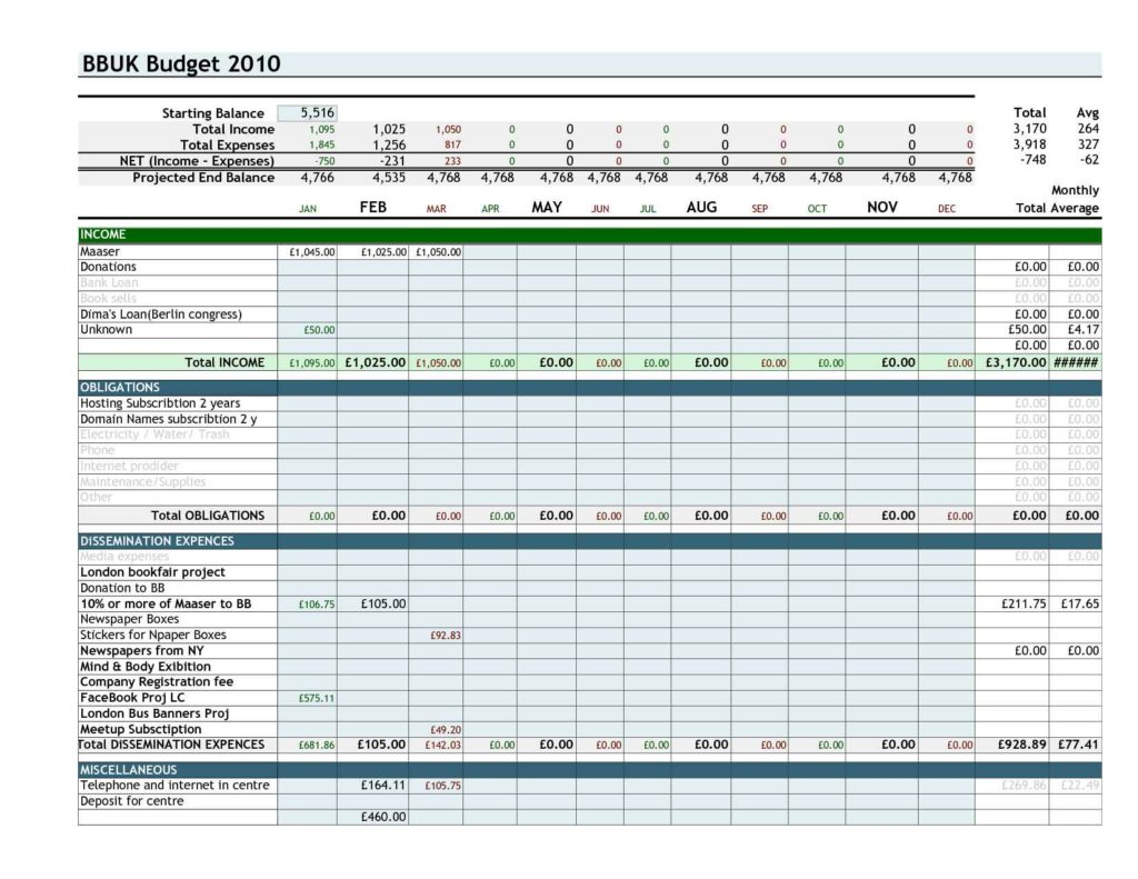 Renovation Spreadsheet Home Renovation Budget Spreadsheet Template Renovation Spreadsheet