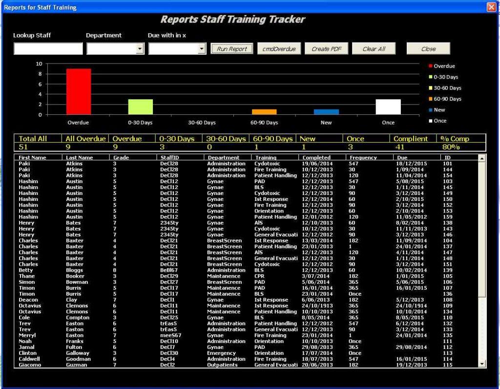 Training Spreadsheet Template Spreadsheet Templates For