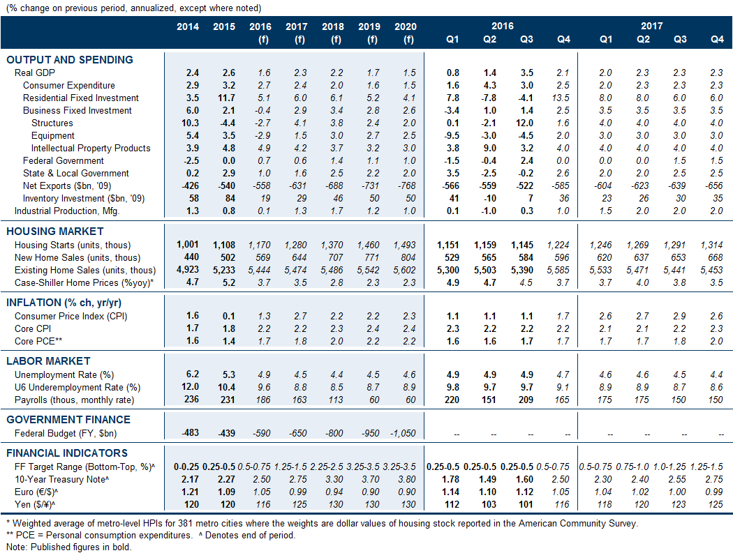 Debt Management Spreadsheet Db Excel Com