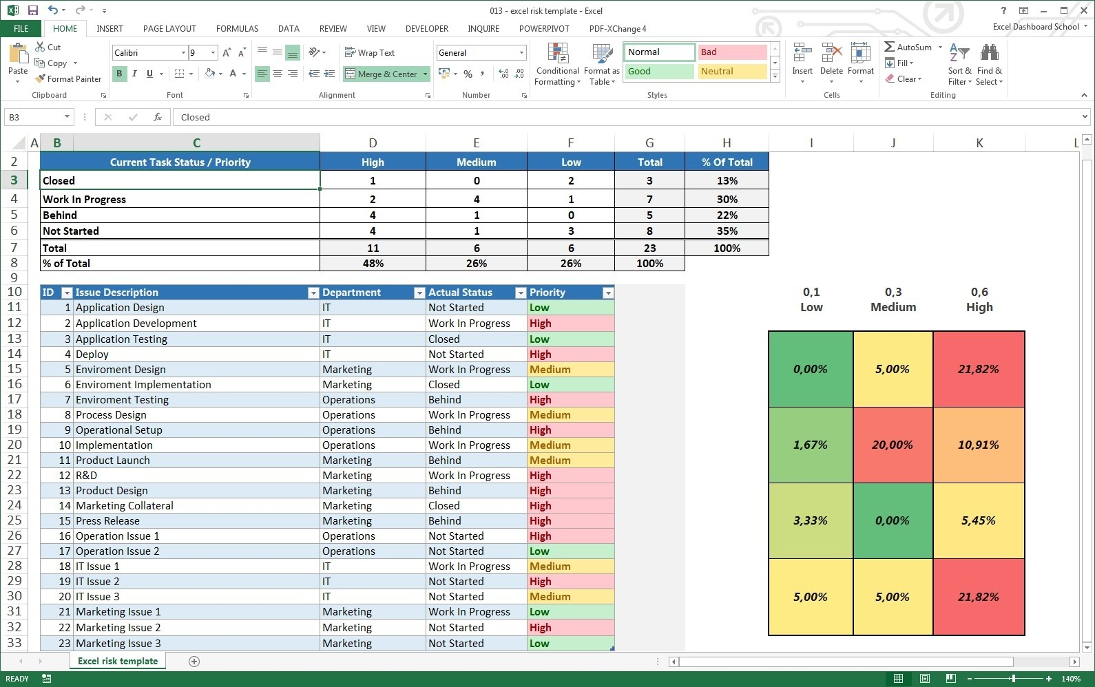 Document Tracking System Excel Spreadsheet Templates For Business Tracking Spreadsheet Excel