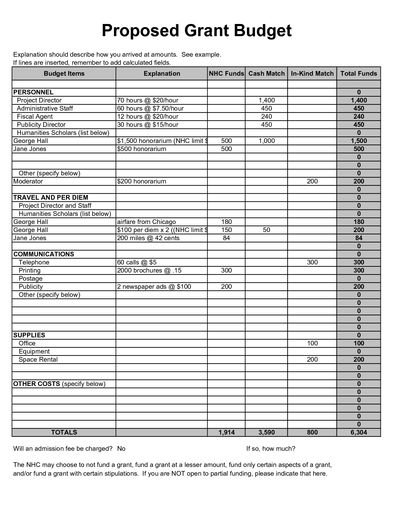 Budget Template Sample Budget Spreadshee Free Budget