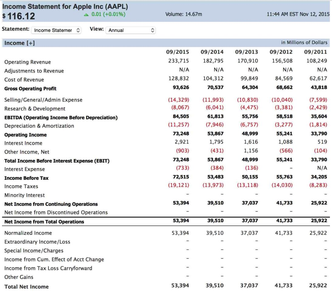 Simple Income Statement Example 1 Simple Income Statement