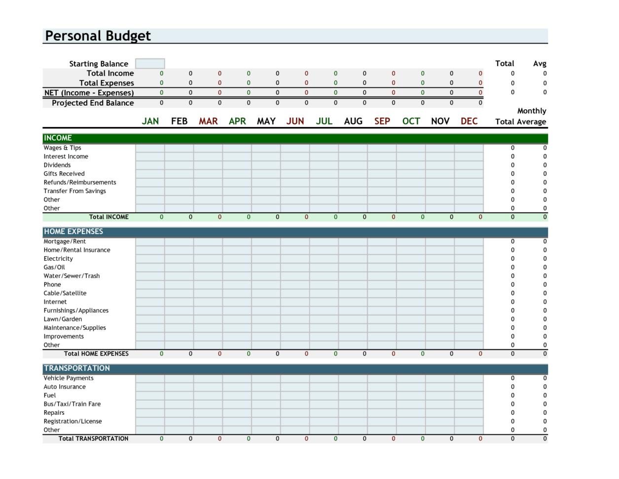 Personal Finance Spreadsheet Template Finance Spreadsheet