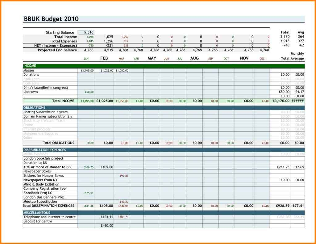 Budget Spreadsheet Excel Personal Worksheet Answers And