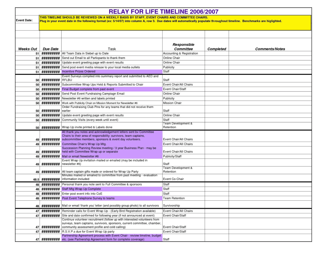 Timeline Spreadsheet Template Excel Spreadsheet Template