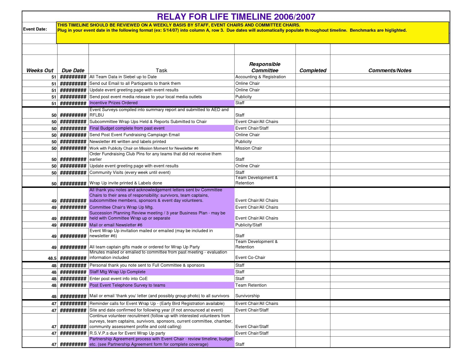 Event Planning Timeline Worksheet Fresh Project Template