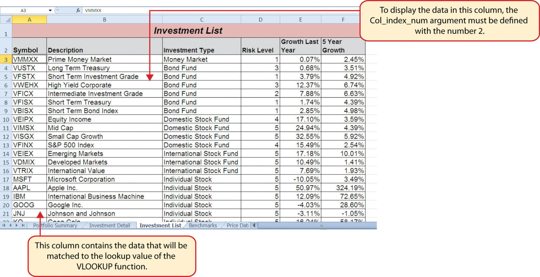 Accounting Spreadsheets Excel Formulas Excel Spreadsheet