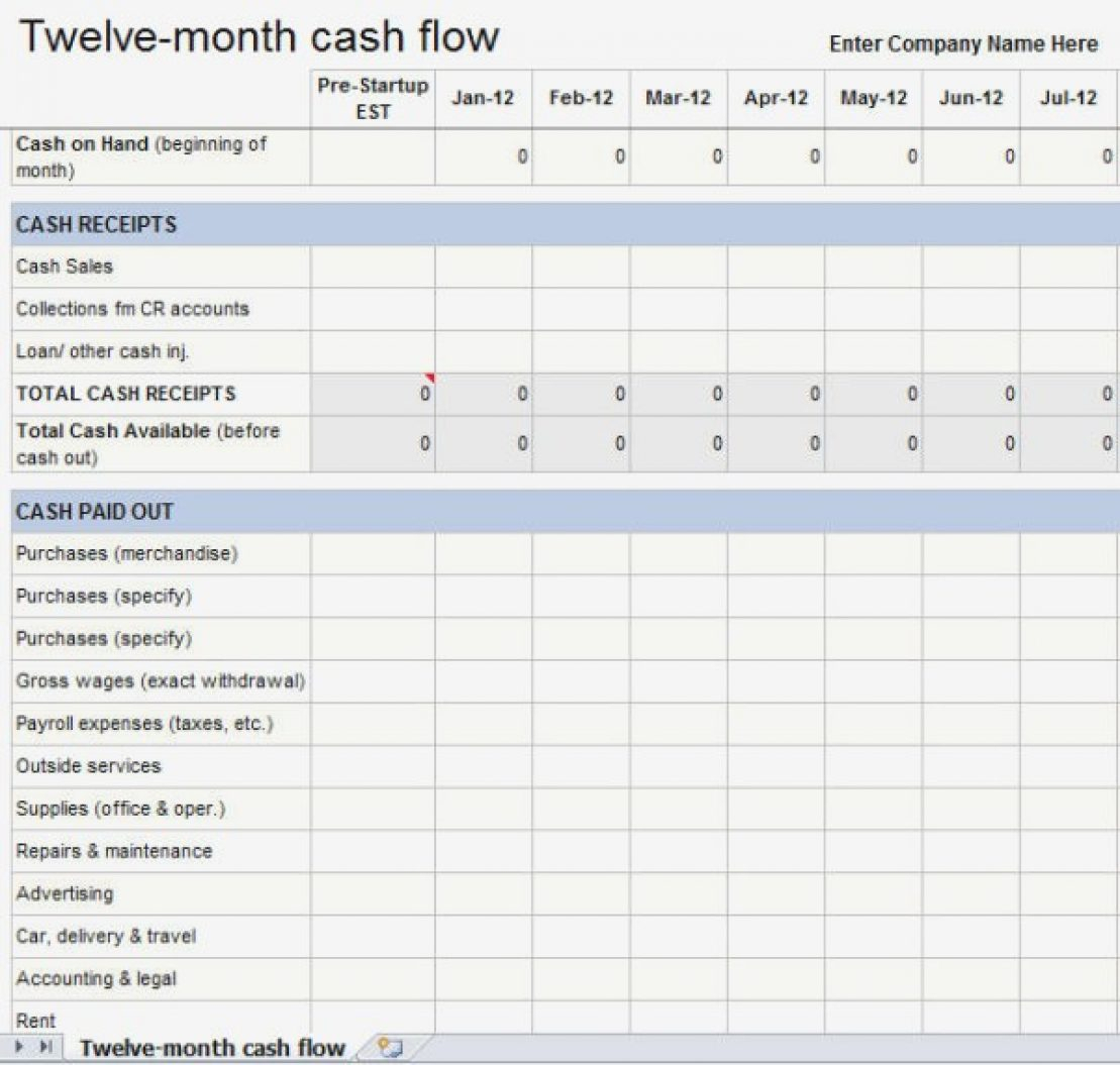 Flow Statement Template Excel Personal 601 572 Knowing