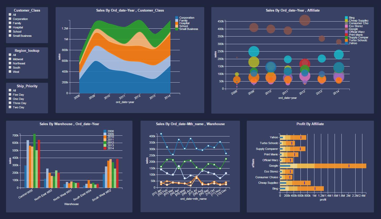 Free Excel Dashboard Widgets Db Excel