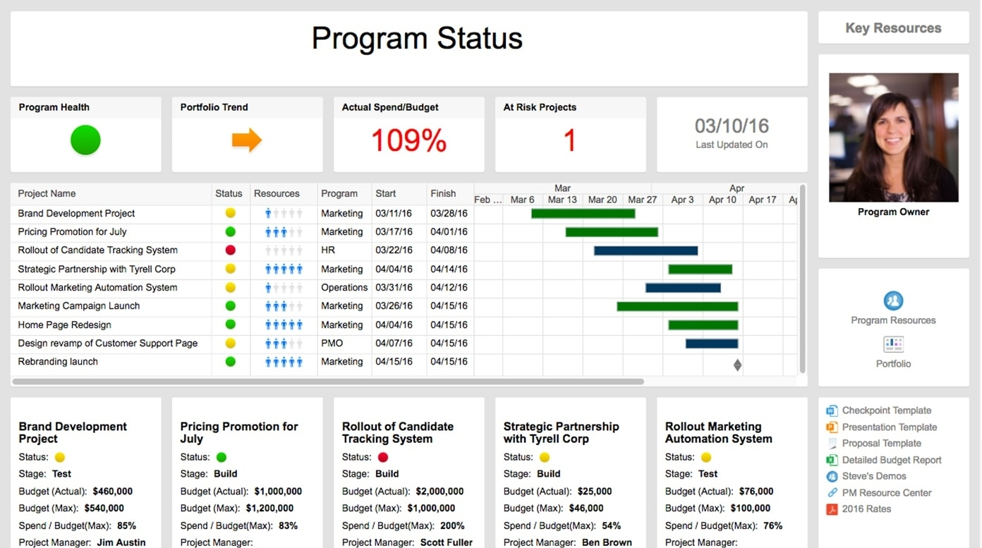 Free Excel Project Management Templates Within Project