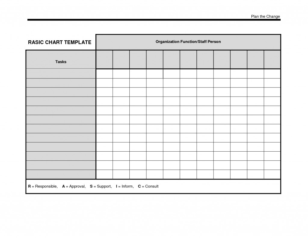 Gantt Chart Template Word Free Example Of Spreadshee Gantt