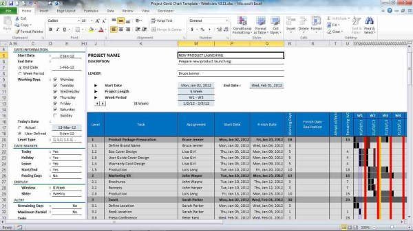 Microsoft Office Gantt Chart Template Free 1 Example of