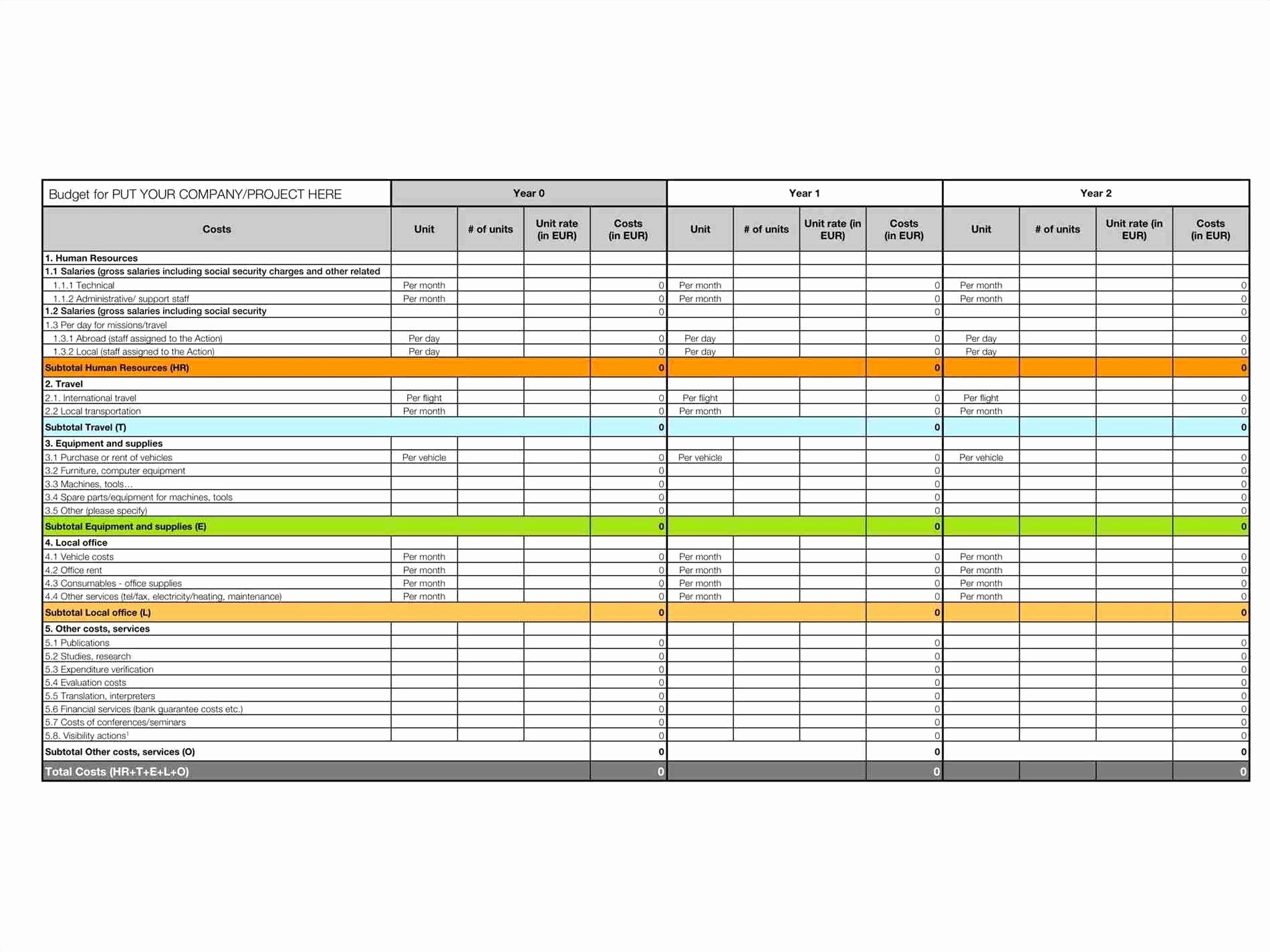 Pro Forma Sales Forecast Template New Pro Forma Sales