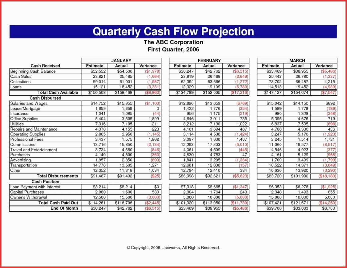 Quarterly Balance Sheet Template Quarterly Cash Flow