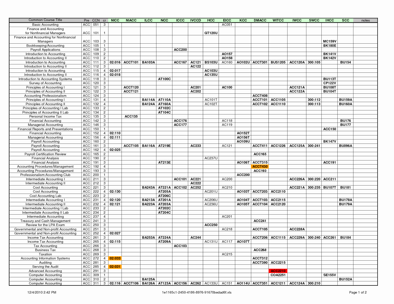 Sample Excel Accounting Spreadsheet Elegant Inventory