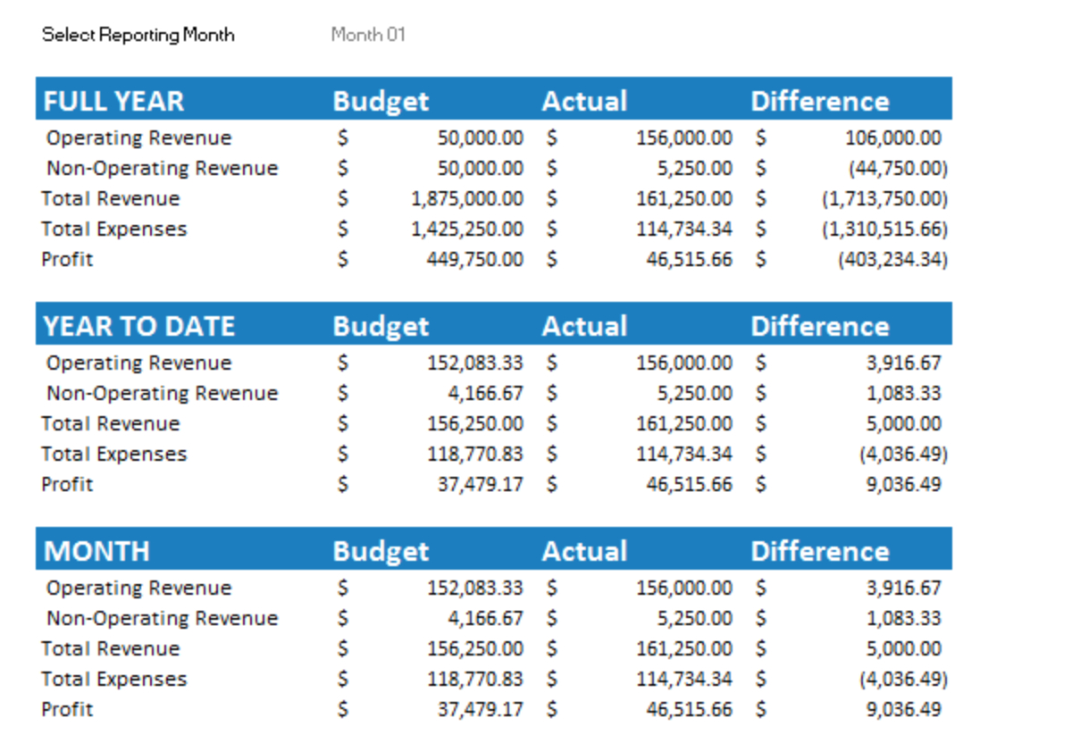 Business Budget Spreadsheet Template Free Business Expense