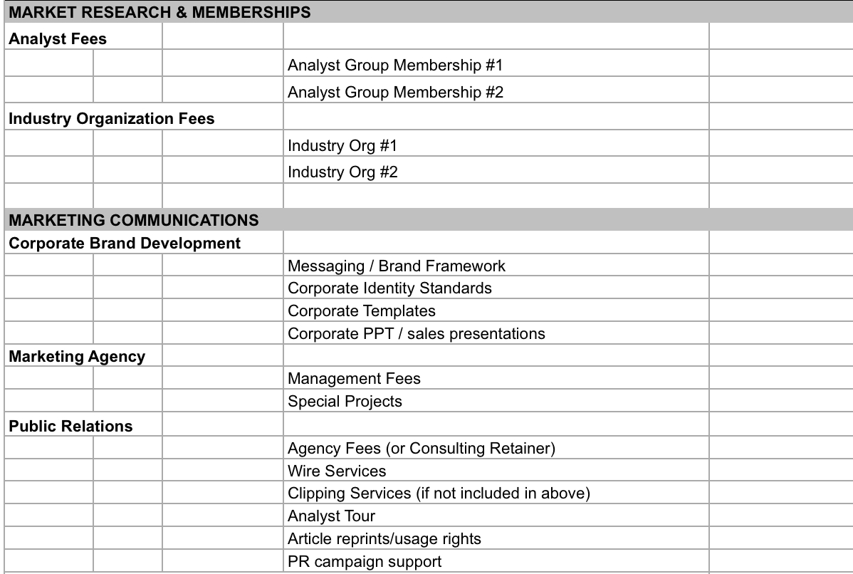 Business Budget Spreadsheet Templates Business Spreadshee