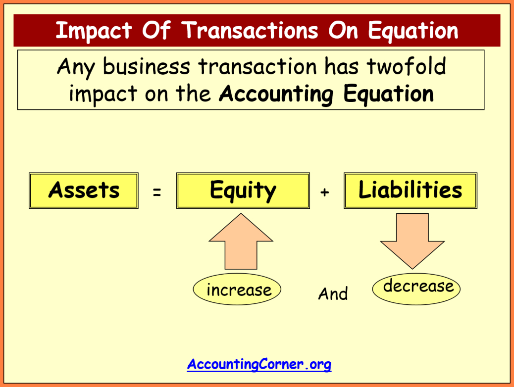 9 The Accounting Equation