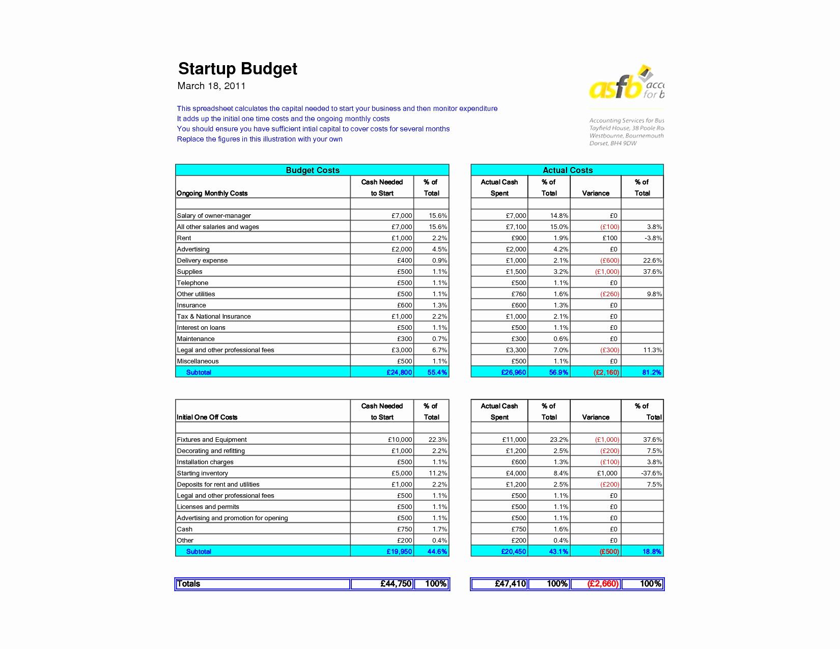 Business Startup Expenses Spreadsheet Fresh Startup