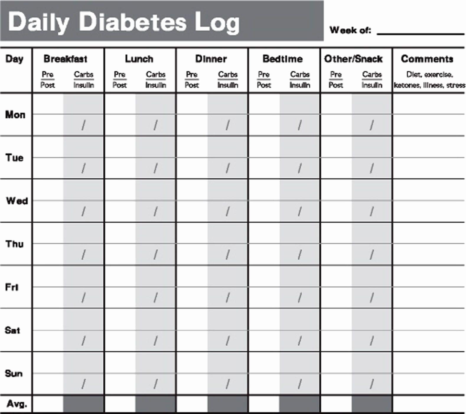 Diabetes Tracker Spreadsheet As Wedding Budget Spreadsheet