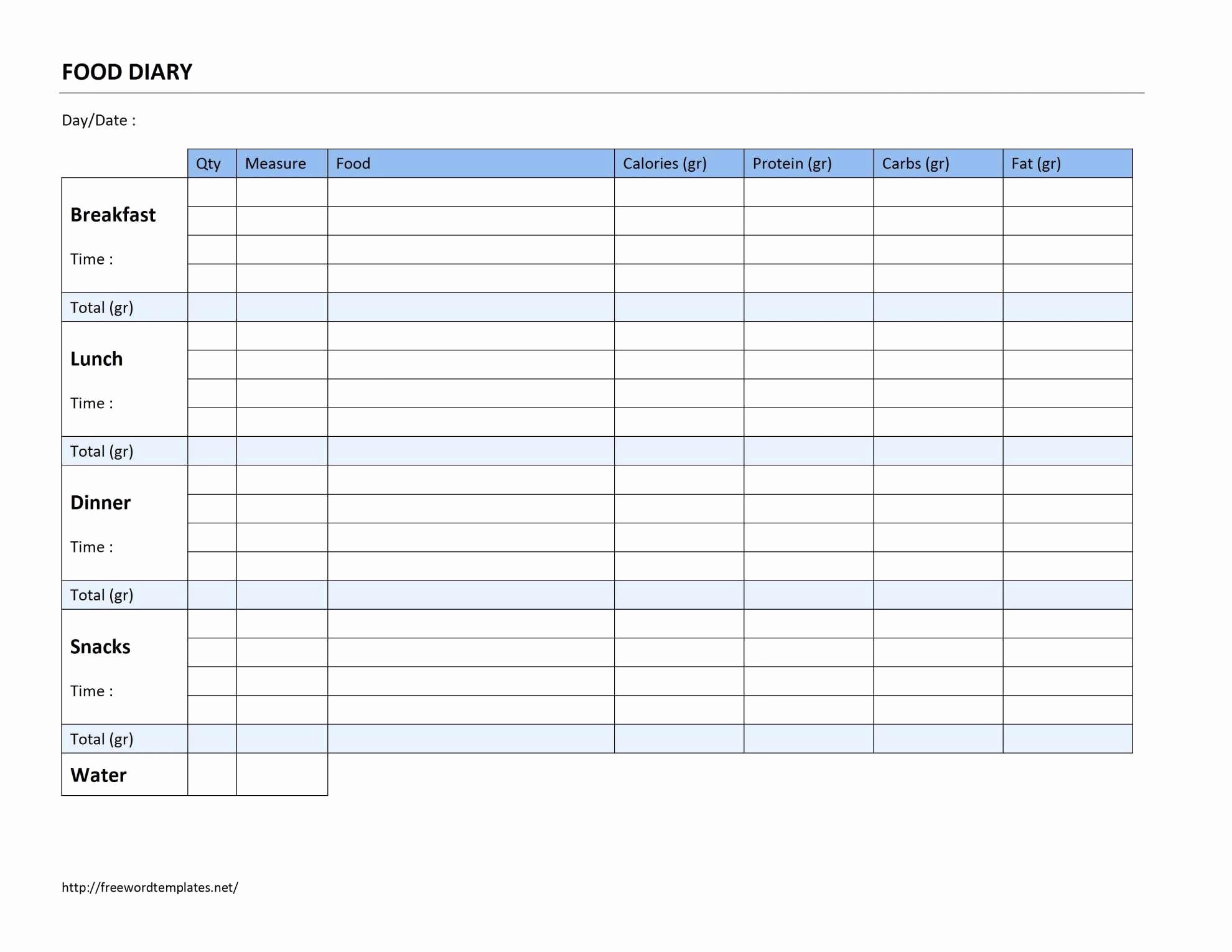 Diabetes Tracker Spreadsheet