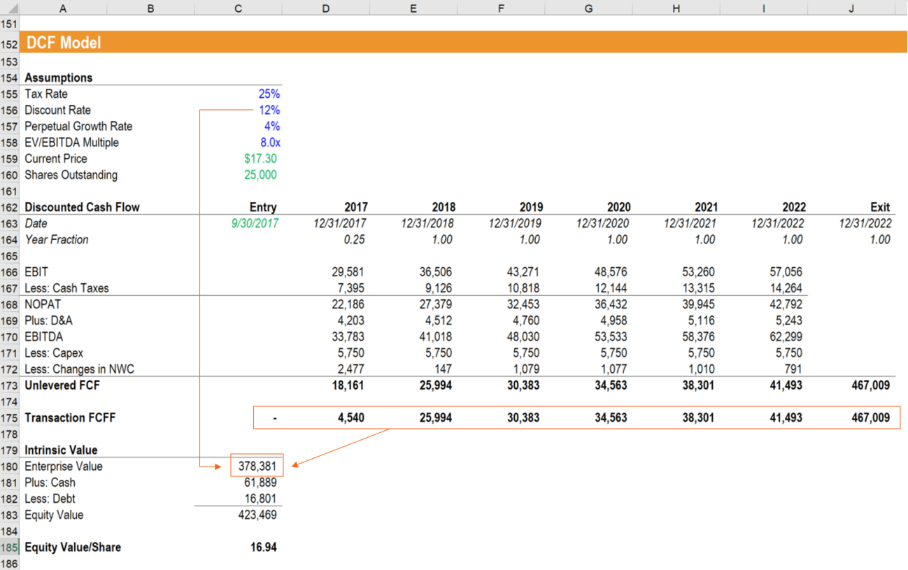 Basic Accounting Excel Formulas Spreadsheet Templates For