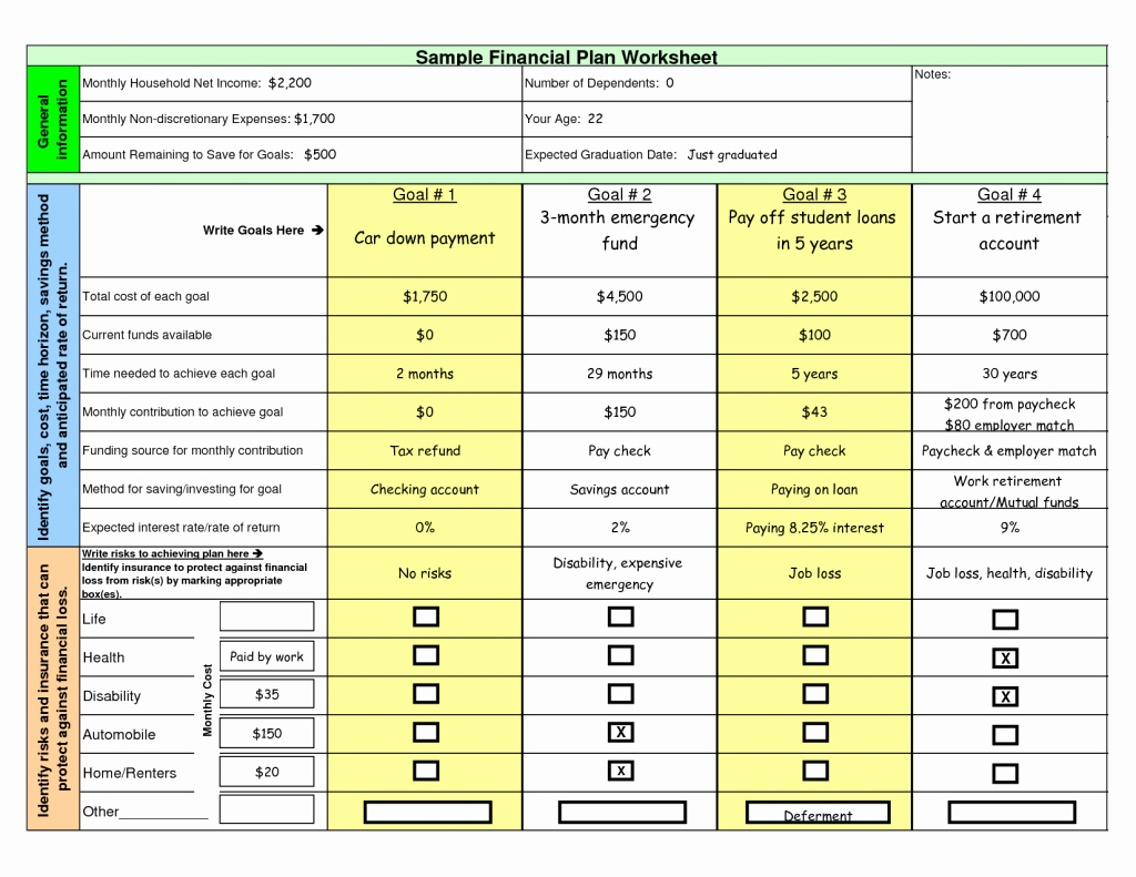 Financial Planning Spreadsheet For Startups As How To