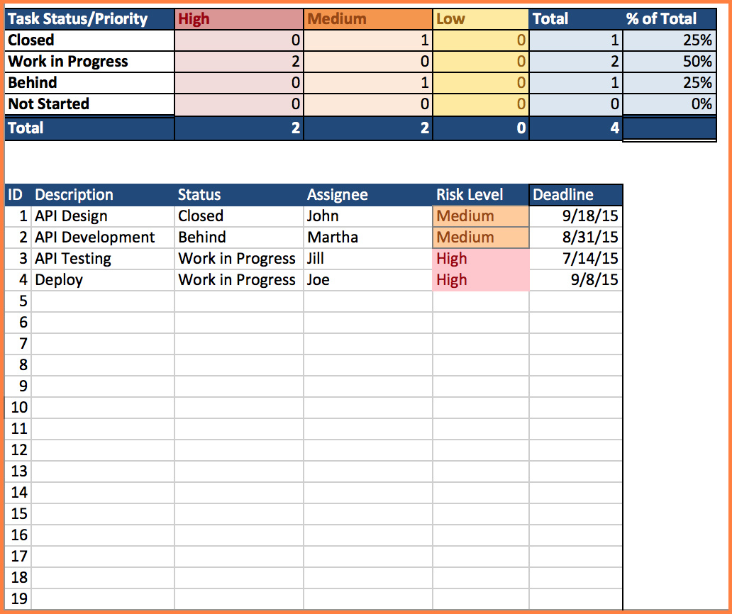 Free Inventory Management Excel Spreadsheet Spreadsheet